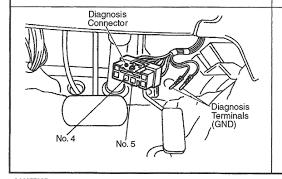 subaru cvt diagram subaru at oil temp lite diagnostic procedure mdh motors