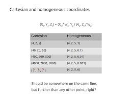 programmer u0027s guide to homogeneous coordinates u2013 hacker noon