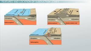 north american plate tectonics movement u0026 facts video u0026 lesson