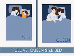 what size is a queen bed full vs queen size mattress what is the difference between them