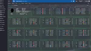b premier league table italy serie b corners statistics kfl galashop de
