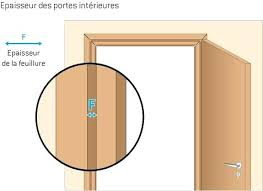 serrure chambre changer une porte de chambre pose renovation comment changer la