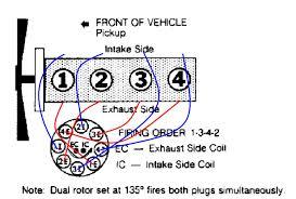 nissan maxima head gasket replacement 89 nissan the head gasket timing chain cam crankshaft