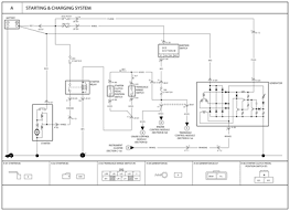 wiring diagram for 2005 ford mustang u2013 the wiring diagram