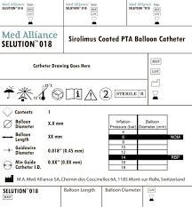 Guidewire Resume Steven Elicker U0027s Portfolio