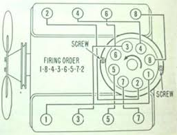 gm 5 7 engine diagram 99 chevy 4 3 sensor diagram wiring diagram