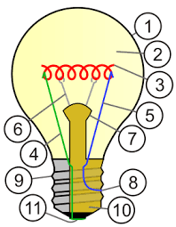 what is an incandescent light bulb incandescent light bulb wikipedia