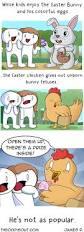 best 20 chicken humor ideas on pinterest chicken coop signs