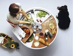 accessoire cuisine design accessoire cuisine design beau accessoire cuisine design accessoire