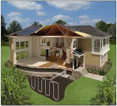 sustainable design group green grid independent custom homes custom green home design geothermal