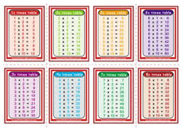 times tables flashcards aussie childcare network