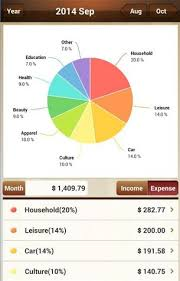 finance app for android 10 best finance apps for android