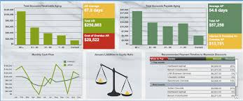 Financial Dashboard Excel Template Finance Mis Excel