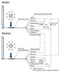light curtain type 2 sf2b ver 2 i o circuit and wiring diagrams