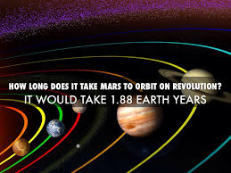 how long would it take to travel to mars images Planet mars by dalton dykstra jpg