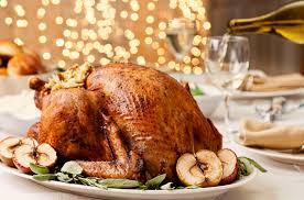 thanksgiving turkey trivia guide to turkey cuts thanksgiving com