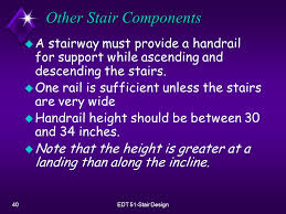 Landing Handrail Height Stair Design Weekend Cabin Retreat Project Ppt Video Online Download