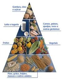 gestational diabetes sample menu no sugar eating pinterest