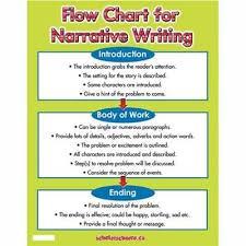 writing narrative essay Frank D  Lanterman Regional Center