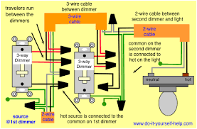 3 way switch wiring diagrams do it yourself help com