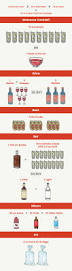 booze math how much alcohol to buy for a party supercall