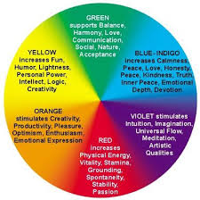 84 best the meaning of a color images on pinterest color
