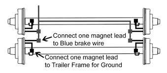 wiring wiring diagram of electric trailer brakes wiring 07383