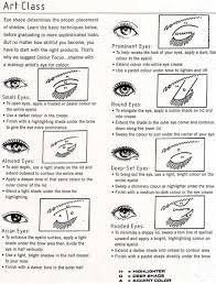 diffe eye shapes source