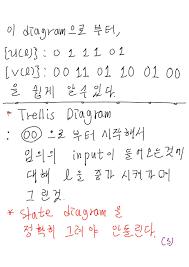 csdl statediagram trellis diagram ml decoding