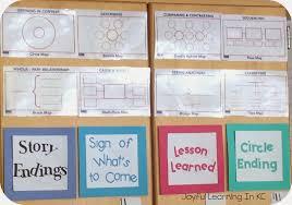 Multi Flow Map Joyful Learning In Kc Chapter 5 Book Study