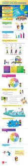 Montclair Campus Map Lesson Plans And Curriculum Information Montclair State University