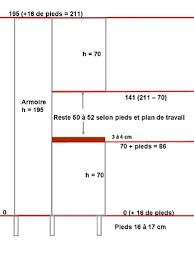 taille plan de travail cuisine hauteur plan de travail cuisine ikea frais hauteur meuble haut