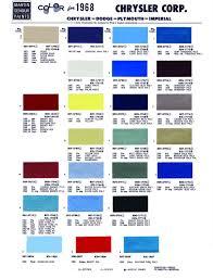 images of chrysler blue paint colors sc