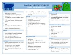 A D C Intern U0027s Guide To Grocery Shopping
