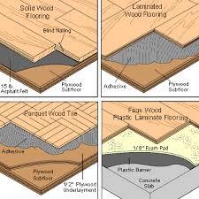 how to buy repair install a wood floor
