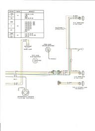 harley turn signal wiring diagram jeep cj7 ignition wiring