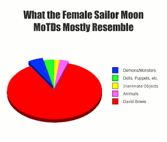 Sailor Moon Meme - sailor failures not a mock blog