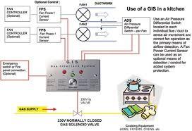 klixon water thermostat wiring diagram wiring diagram and