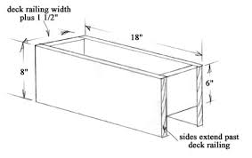 backyard planters big u0026 small extreme how to