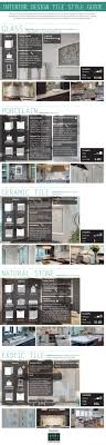 Interior Design Tile Style Guide Drury Design