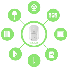 Home Automation by Belkin Wemo Home Automation Energy Saving