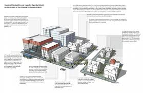 seattle u0027s affordable housing plan includes u201cgrand bargain u201d u2013 next city