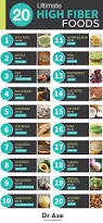 20 ultimate high fiber foods fiber foods food and weight loss