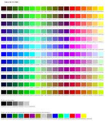 gama de colores colores pinterest pintura and tropical