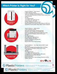 evolis plastic card printer options at plastic printers