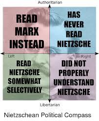 Nietzsche Meme - authoritarian has readnever marx read insteadnietzsche left right