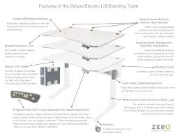 Benefits Of Standing Desk by Features And Benefits Of Standing Desks At Zero Gravity Tables