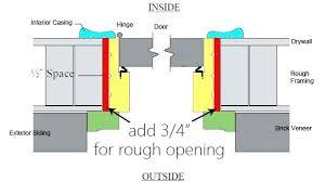 Standard Door Width Exterior Standard Interior Door Heights Front Doors Standard Door
