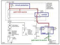 automotive wiring diagram automotive ballast resistor wiring
