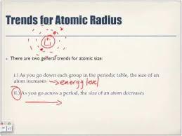 Periodic Table Trends Atomic Radius Youtube